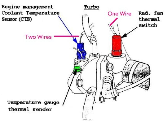 Radiator Fan Thermal Switch Wikilec